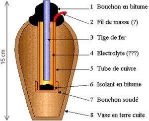 Lamp de Bagdad