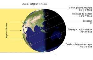 Au Saisons-La Terre au solstice d'été