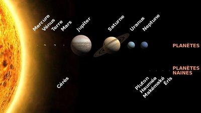 Syst.Solaire-8 planètes + 4