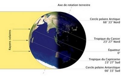 Au Saisons-La Terre au solstice d'hiver